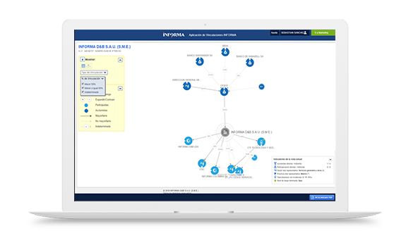 Move through the business linkages trees of any company.